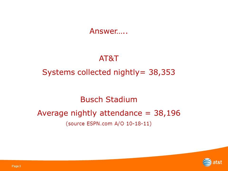 Page 3 Answer…..