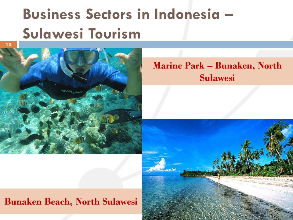 Business Sectors in Indonesia – Sulawesi Tourism 13 Marine Park – Bunaken, North Sulawesi Bunaken Beach, North Sulawesi