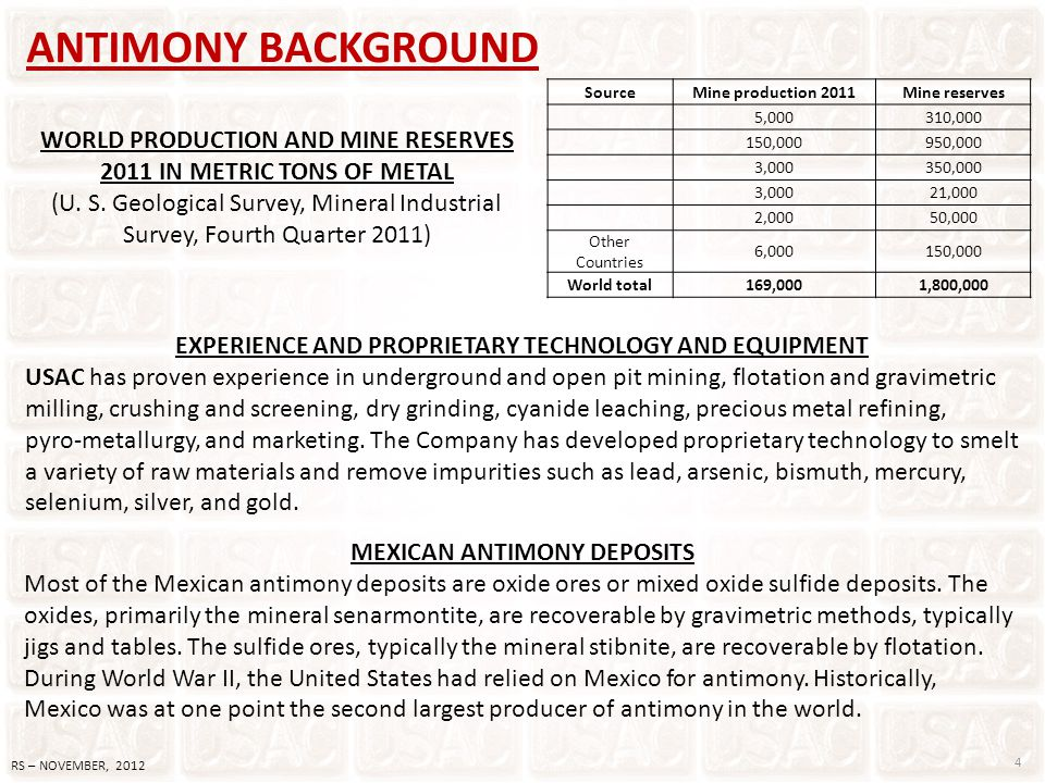 ANTIMONY BACKGROUND WORLD PRODUCTION AND MINE RESERVES 2011 IN METRIC TONS OF METAL (U. S. Geological Survey, Mineral Industrial Survey, Fourth Quarte