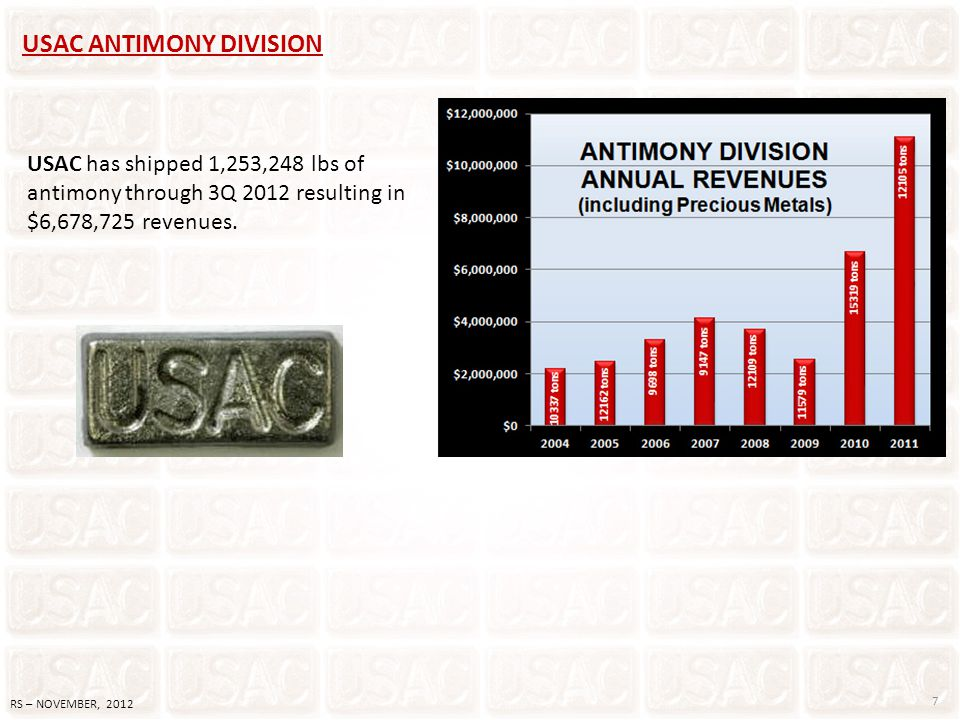 USAC has shipped 1,253,248 lbs of antimony through 3Q 2012 resulting in $6,678,725 revenues. 7 RS – NOVEMBER, 2012 USAC ANTIMONY DIVISION