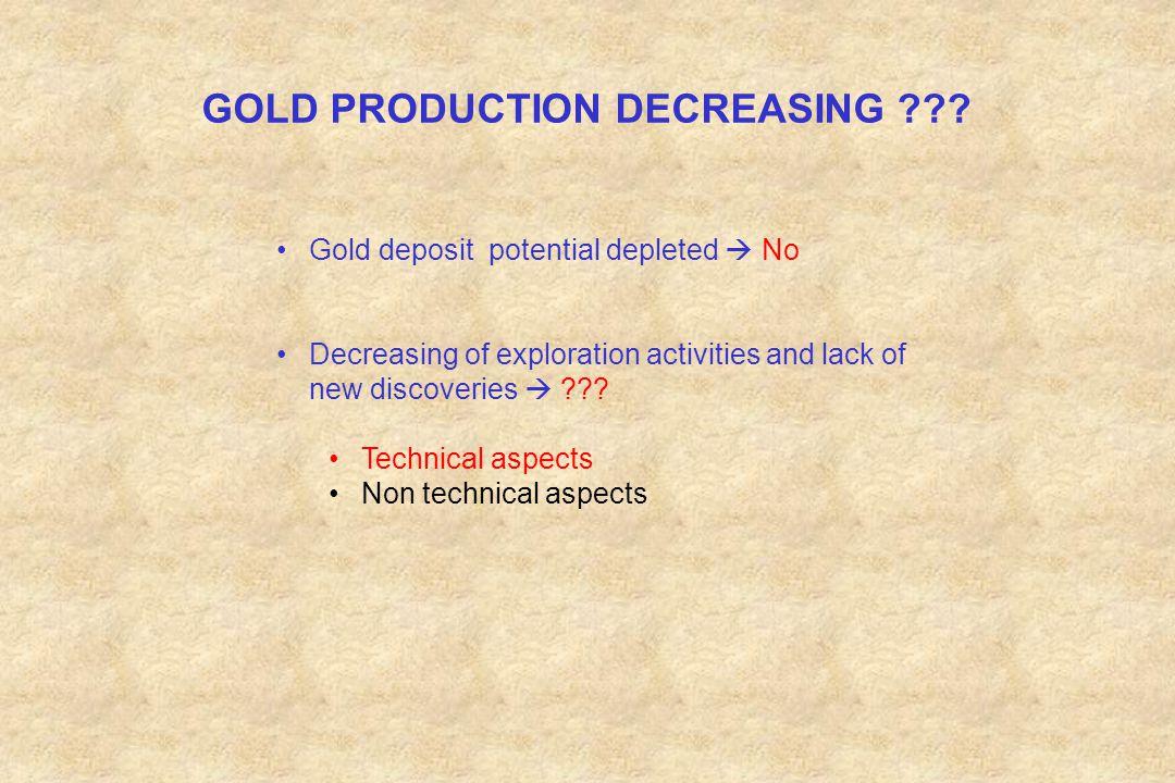 GOLD PRODUCTION DECREASING ??.