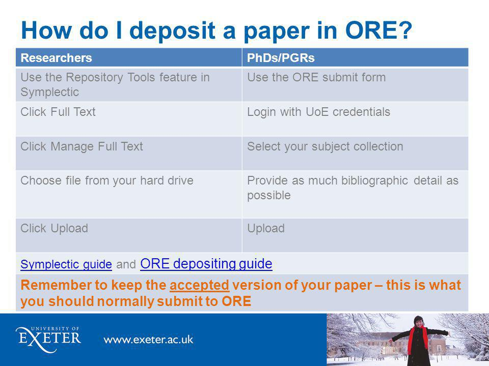 How do I deposit a paper in ORE.