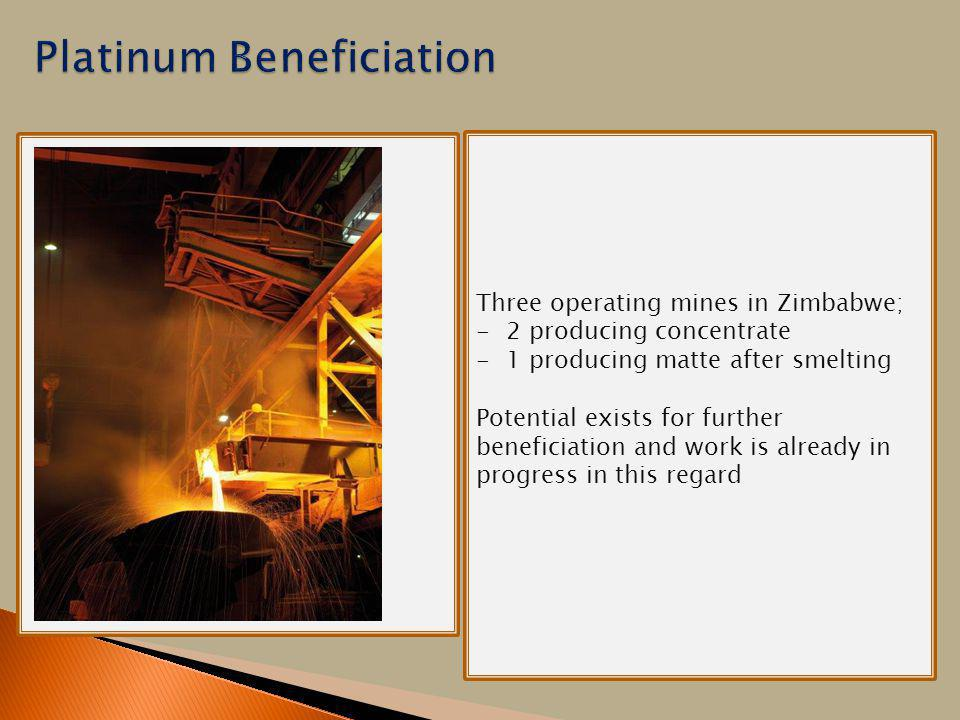 Three operating mines in Zimbabwe; -2 producing concentrate -1 producing matte after smelting Potential exists for further beneficiation and work is already in progress in this regard