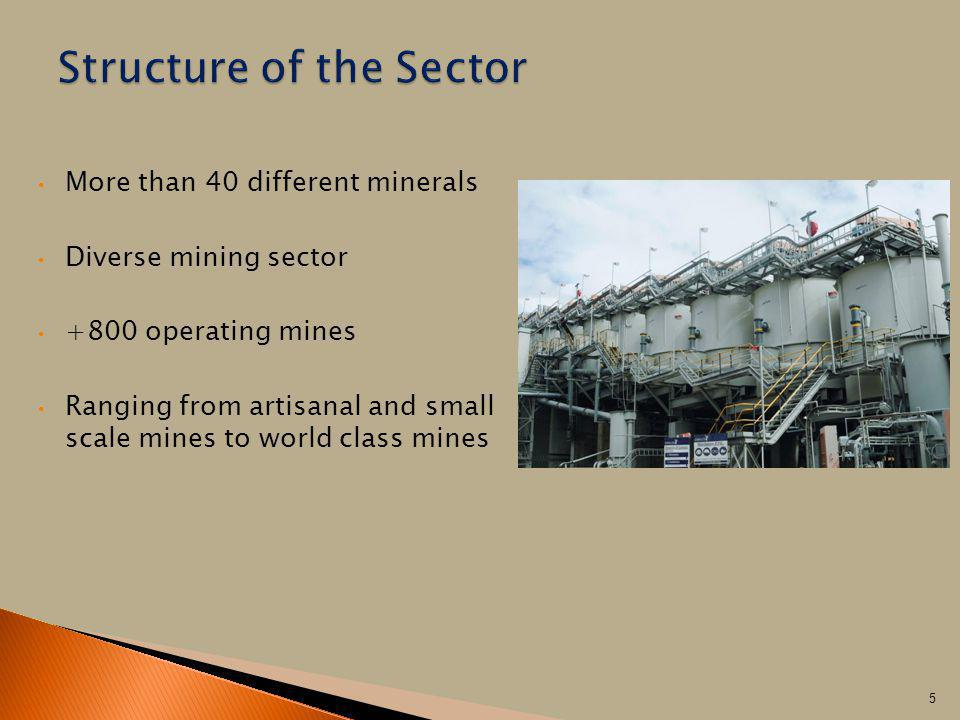 More than 40 different minerals Diverse mining sector +800 operating mines Ranging from artisanal and small scale mines to world class mines 5