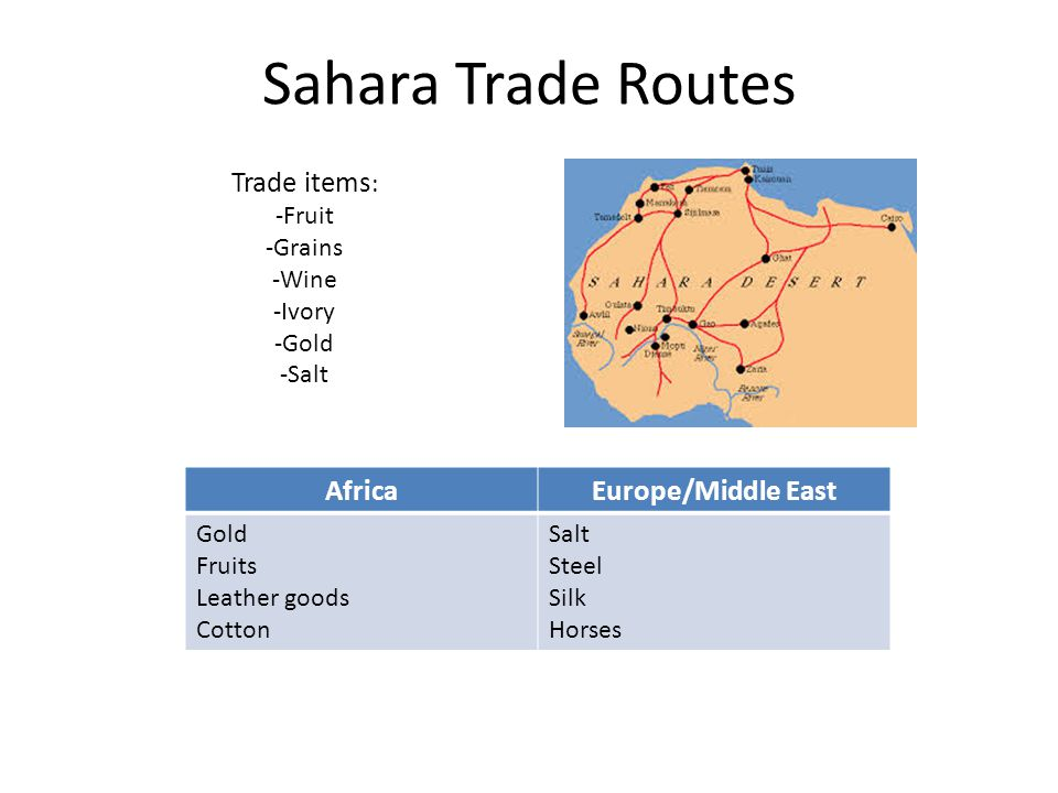 Sahara Trade Routes Trade items : -Fruit -Grains -Wine -Ivory -Gold -Salt AfricaEurope/Middle East Gold Fruits Leather goods Cotton Salt Steel Silk Horses