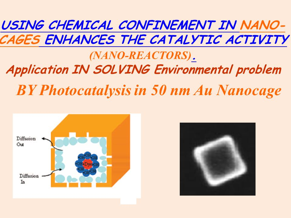 BY Photocatalysis in 50 nm Au Nanocage USING CHEMICAL CONFINEMENT IN NANO- CAGES ENHANCES THE CATALYTIC ACTIVITY (NANO-REACTORS). Application IN SOLVI