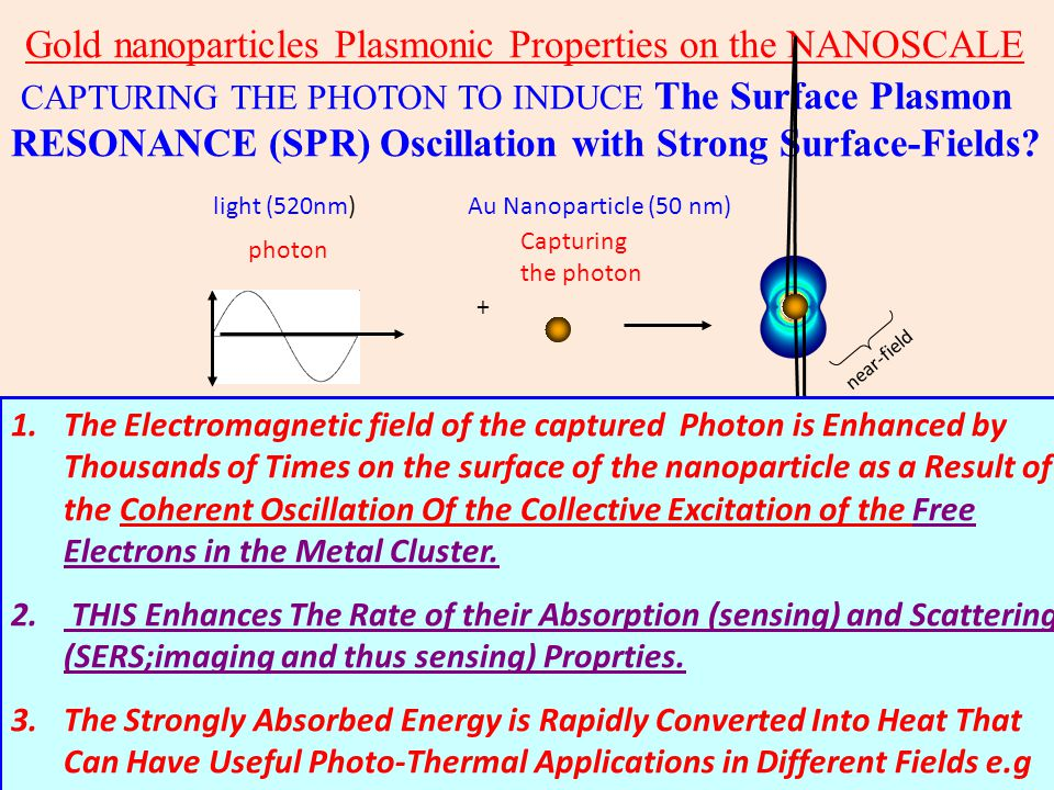 Gold nanoparticles Plasmonic Properties on the NANOSCALE CAPTURING THE PHOTON TO INDUCE The Surface Plasmon RESONANCE (SPR) Oscillation with Strong Surface-Fields.