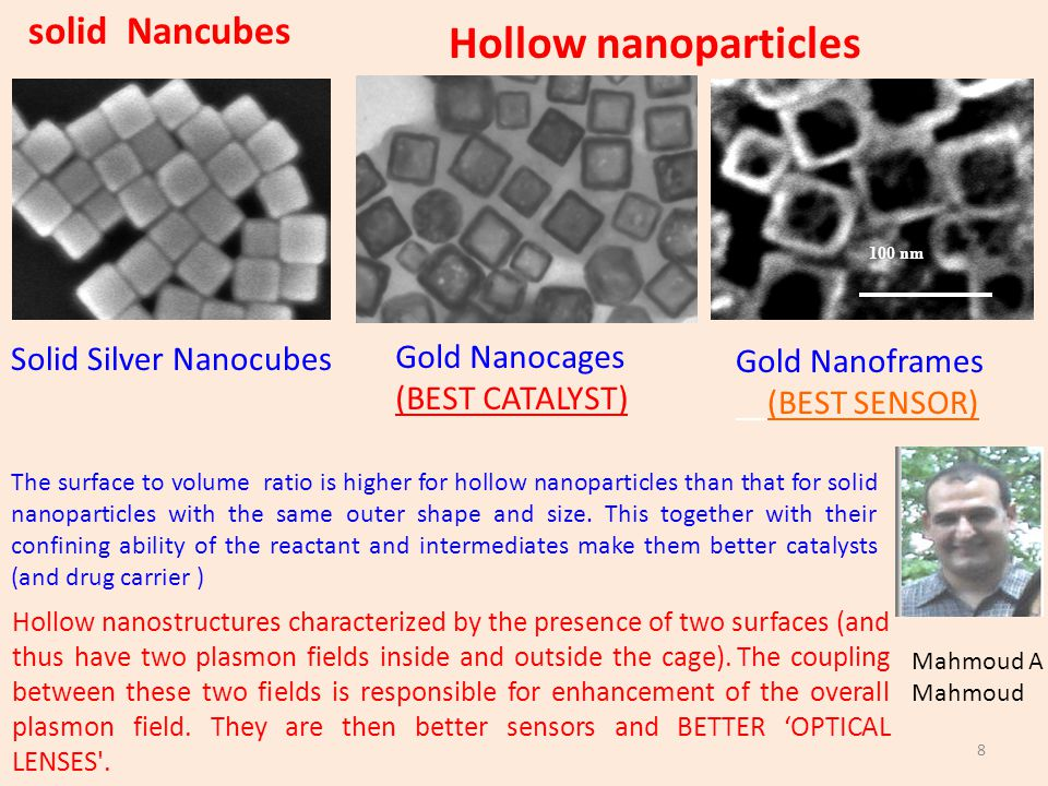 100 nm Solid Silver Nanocubes Gold Nanoframes (BEST SENSOR) Gold Nanocages (BEST CATALYST) Hollow nanoparticles Hollow nanostructures characterized by the presence of two surfaces (and thus have two plasmon fields inside and outside the cage).