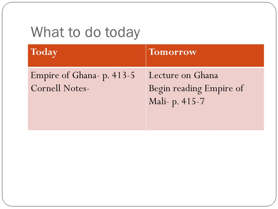 What to do today TodayTomorrow Empire of Ghana- p. 413-5 Cornell Notes- Lecture on Ghana Begin reading Empire of Mali- p. 415-7