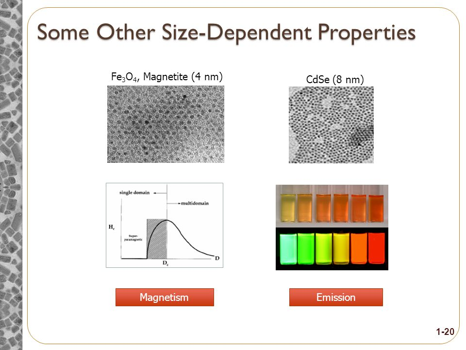Physical and Chemical Properties that can Change at the Nanoscale Color Melting temperature Crystal structure Chemical reactivity Electrical conductivity Magnetism Mechanical strength … 1-19