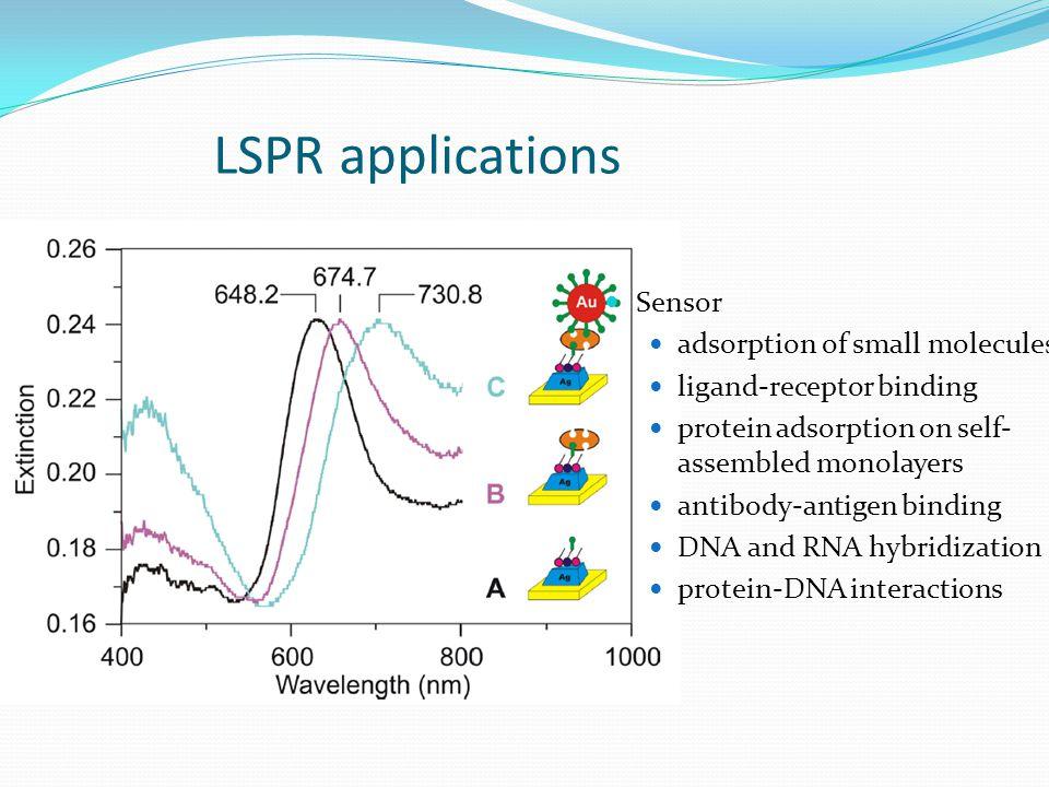 LSPR applications Sensor adsorption of small molecules ligand-receptor binding protein adsorption on self- assembled monolayers antibody-antigen bindi