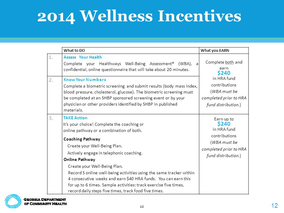 12 2014 Wellness Incentives 12 What to DOWhat you EARN 1.