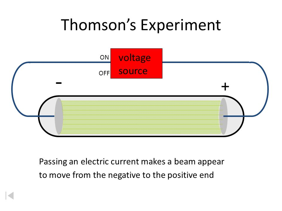 Thomsons Experiment + - vacuum tube metal disks voltage source