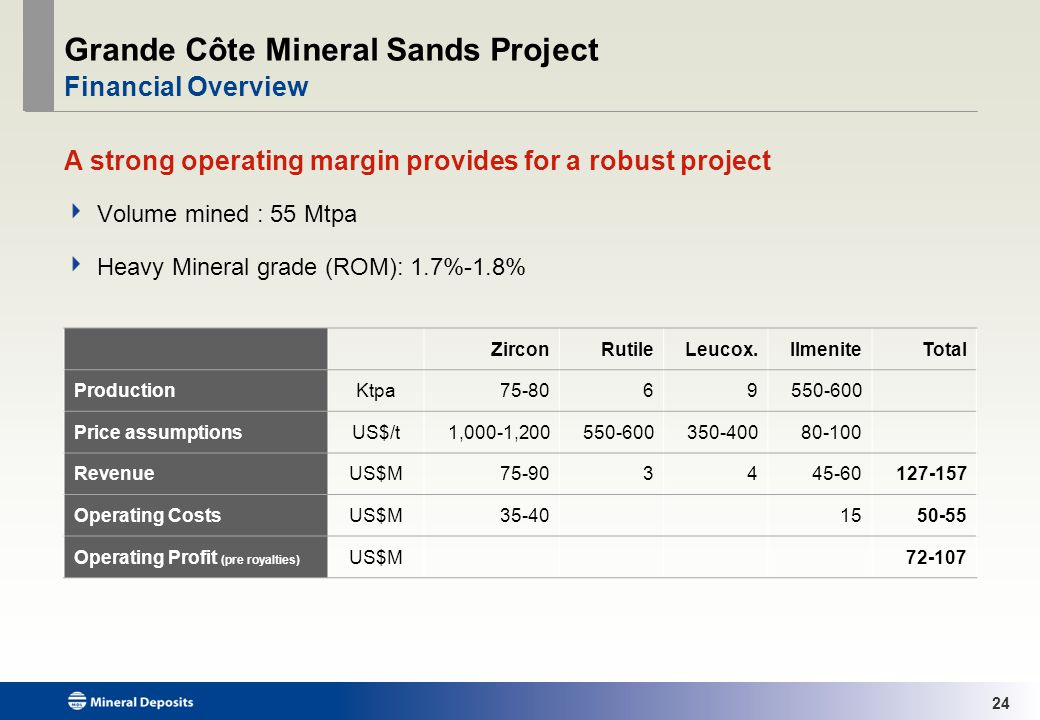 24 Grande Côte Mineral Sands Project Volume mined : 55 Mtpa Heavy Mineral grade (ROM): 1.7%-1.8% Financial Overview A strong operating margin provides for a robust project ZirconRutileLeucox.IlmeniteTotal ProductionKtpa Price assumptionsUS$/t1,000-1, RevenueUS$M Operating CostsUS$M Operating Profit (pre royalties) US$M72-107