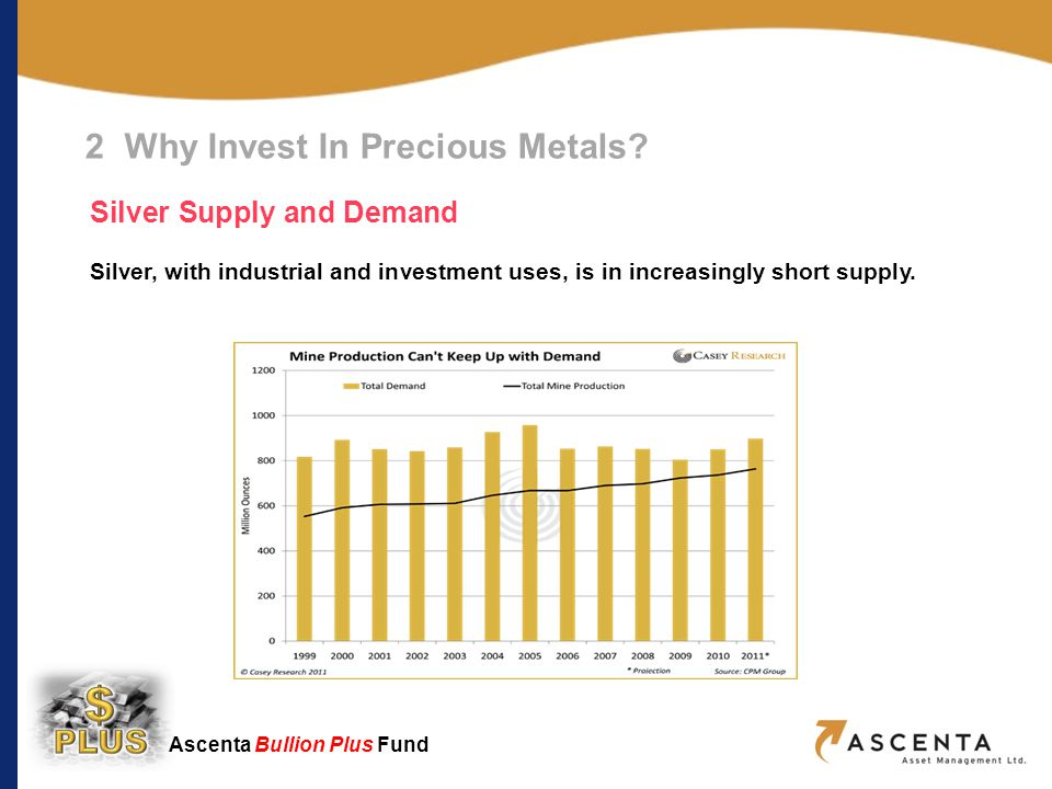 Ascenta Bullion Plus Fund Platinum: the Most Precious Metal Annual production is 130 tonnes: only 6% of Gold production.