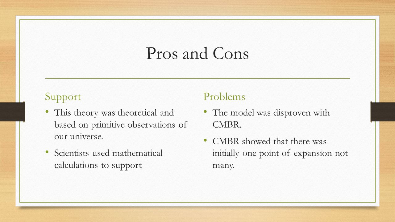 Pros and Cons Support This theory was theoretical and based on primitive observations of our universe.