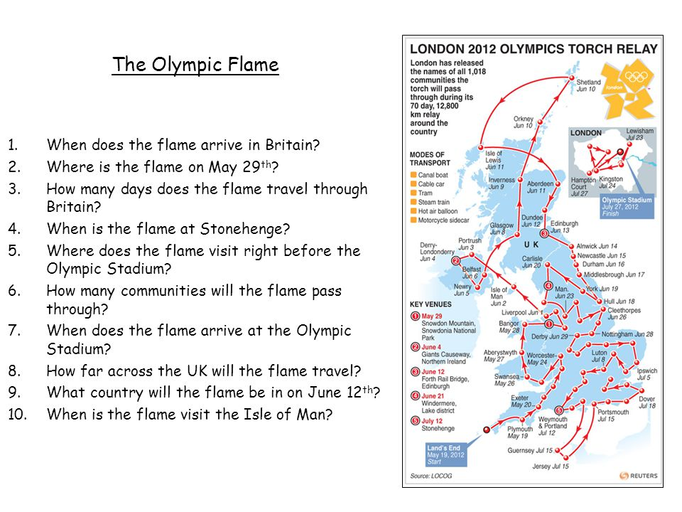The Olympic Flame 1.When does the flame arrive in Britain.