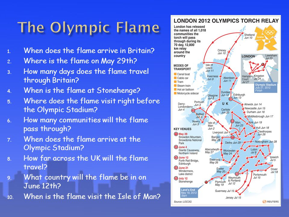 To learn to spell names of the Olympic countries correctly and match them to their flame.