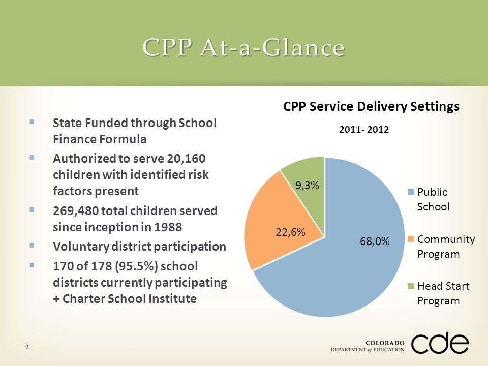 Critical Elements of CPP 3 Preschoolers served minimum of 10 hrs/week Funds 2.5 hrs/week/session for teacher planning, child assessment, training, and family support activities Family involvement and support are required Child outcomes measured through authentic assessment District Advisory Councils support the implementation of the program