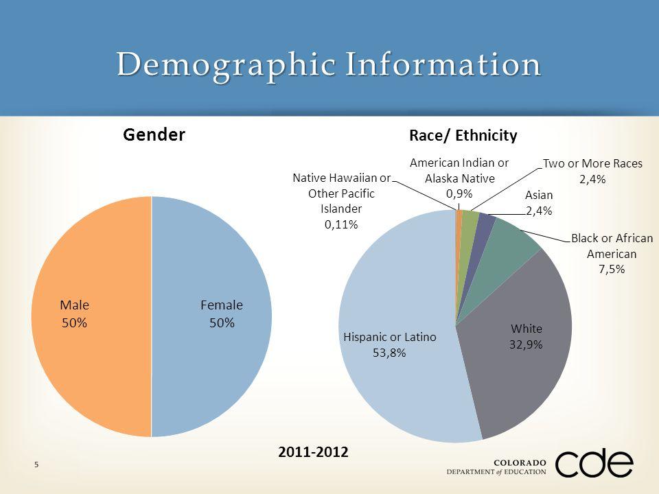 Demographic Information 5 Race/ Ethnicity