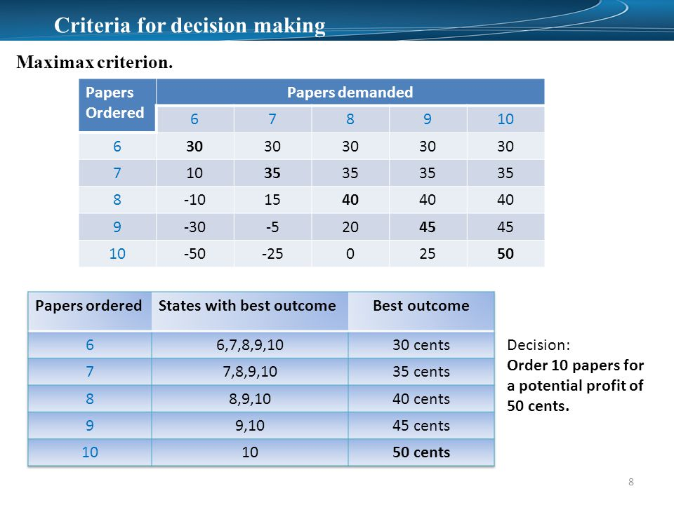 Criteria for decision making 8 Maximax criterion.