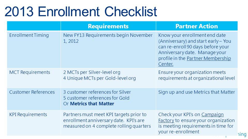 2013 Enrollment Checklist RequirementsPartner Action Enrollment TimingNew FY13 Requirements begin November 1, 2012 Know your enrollment end date (Anni