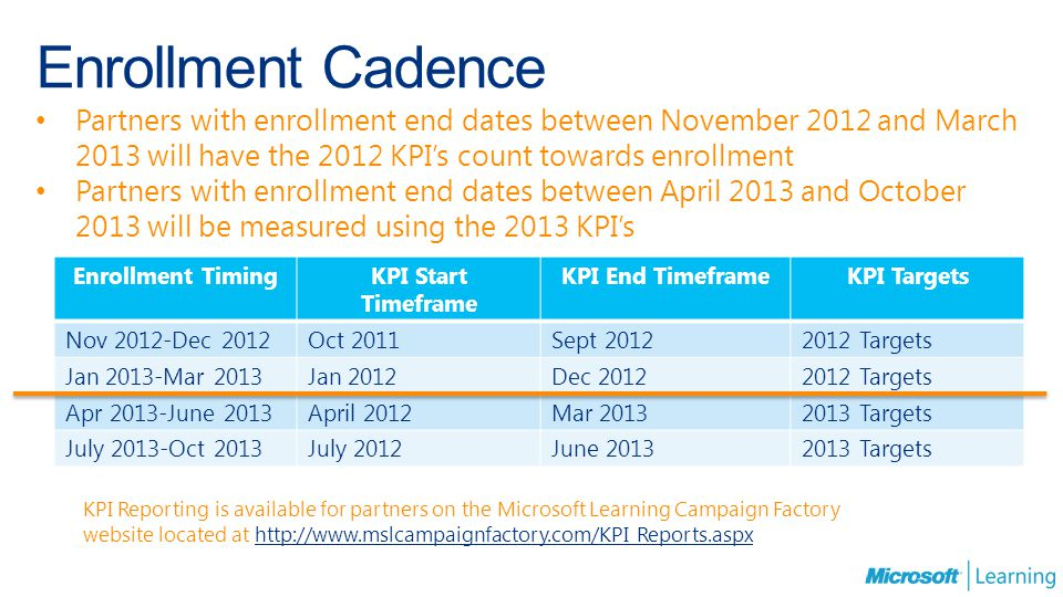 Enrollment Cadence Partners with enrollment end dates between November 2012 and March 2013 will have the 2012 KPIs count towards enrollment Partners w