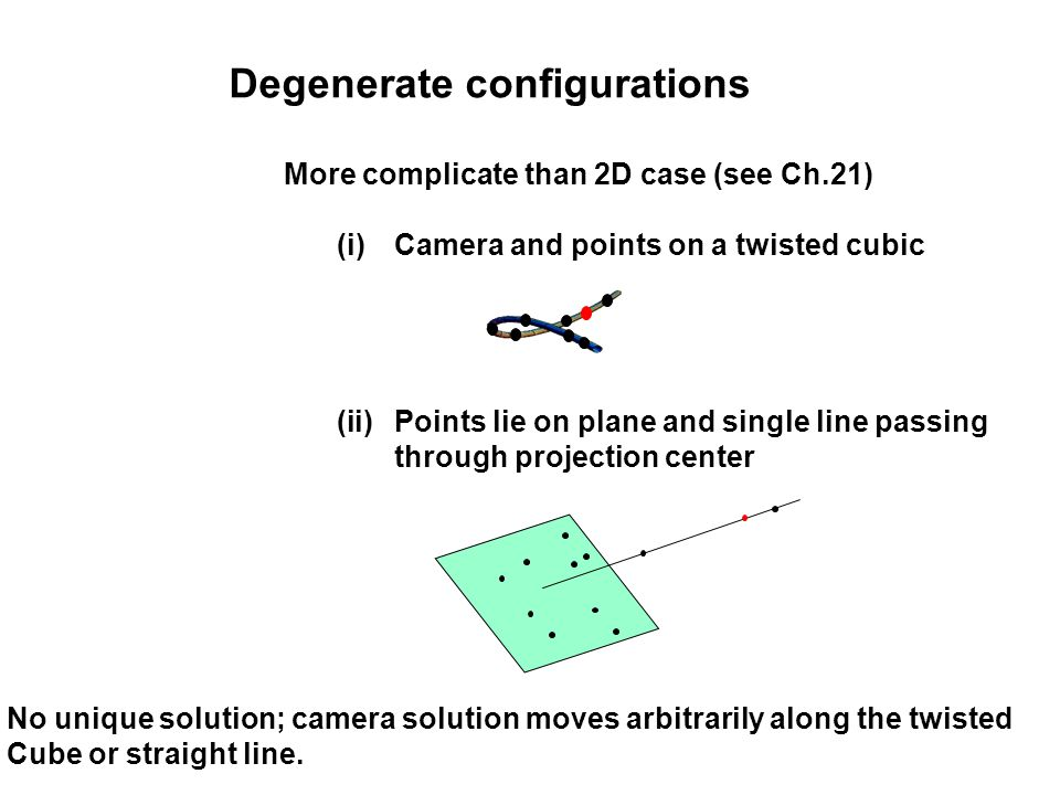 Degenerate configurations More complicate than 2D case (see Ch.21) (i)Camera and points on a twisted cubic (ii)Points lie on plane and single line pas