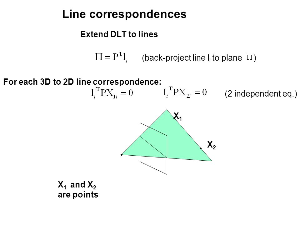 Line correspondences Extend DLT to lines (back-project line l i to plane ) (2 independent eq.) X1X1 X2X2 X 1 and X 2 are points For each 3D to 2D line