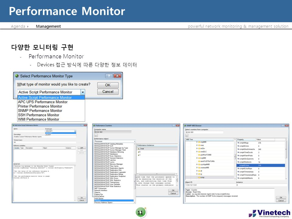 Agendapowerful network monitoring & management solution Performance Monitor 11 Management - Performance Monitor - Devices