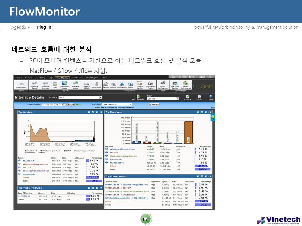 Agendapowerful network monitoring & management solution FlowMonitor 17 Plug in. – 30. – NetFlow / Sflow / Jflow.
