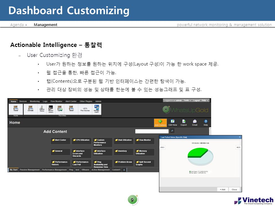 Agendapowerful network monitoring & management solution Actionable Intelligence – – User Customizing User (Layout ) work space.,. (Contents).. Dashboa