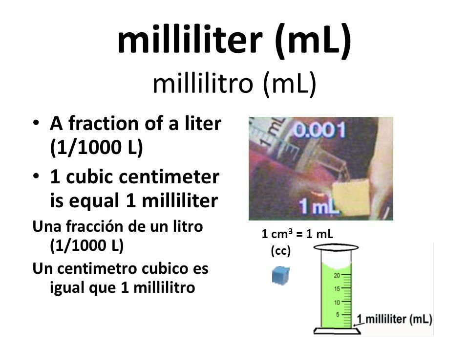 milliliter (mL) millilitro (mL) A fraction of a liter (1/1000 L) 1 cubic centimeter is equal 1 milliliter Una fracción de un litro (1/1000 L) Un centimetro cubico es igual que 1 millilitro 1 cm 3 = 1 mL (cc)