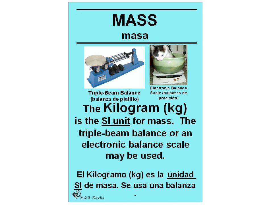 gram (g) gramo (g) A unit for mass Una unidad de masa 1 gram = 0.35 ounces = 1 gram = 5 grams