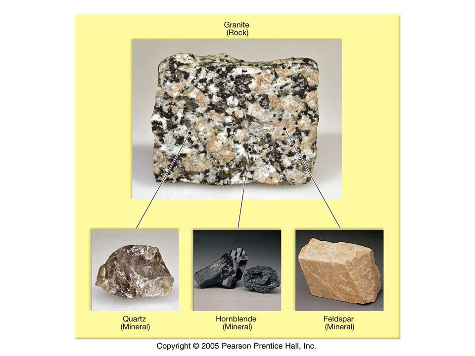 Mineral characteristics Definition of a Mineral: 1.naturally occurring 2.inorganic 3.solid 4.characteristic crystalline structure 5.definite chemical composition steel plastic sugar table salt mercury ice coal basalt obsidian mica gold paper chalk coral no, #1 no, #1,2YES!no, #3YES!no, #2 no, #5no, #4YES.