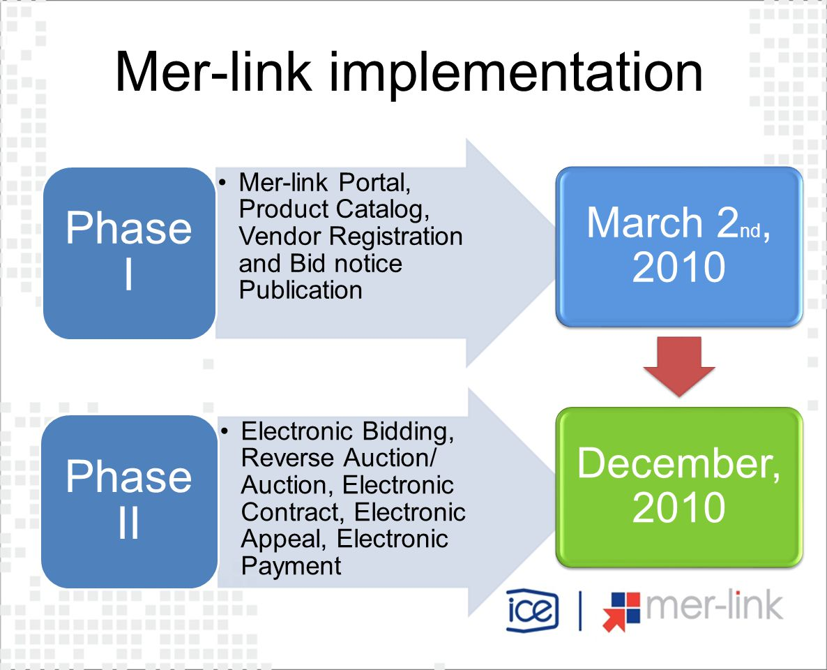 Mer-link implementation Mer-link Portal, Product Catalog, Vendor Registration and Bid notice Publication Phase I Electronic Bidding, Reverse Auction/ Auction, Electronic Contract, Electronic Appeal, Electronic Payment Phase II March 2 nd, 2010 December, 2010