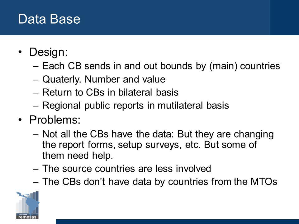 Some Output from the Data Base Bilateral Remittances Country X – Country 1 Multilateral Remittances Country X – Countries 1…10 brecha Fuente: Extraído de la base de datos