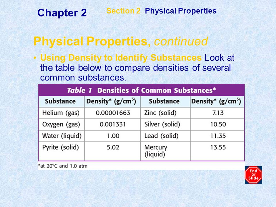 Section 2 Physical Properties Chapter 2 Physical Properties, continued Using Density to Identify Substances Look at the table below to compare densiti