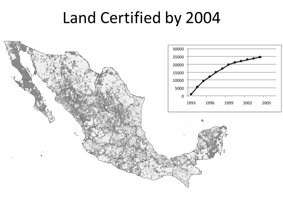 Land Certified by 2004