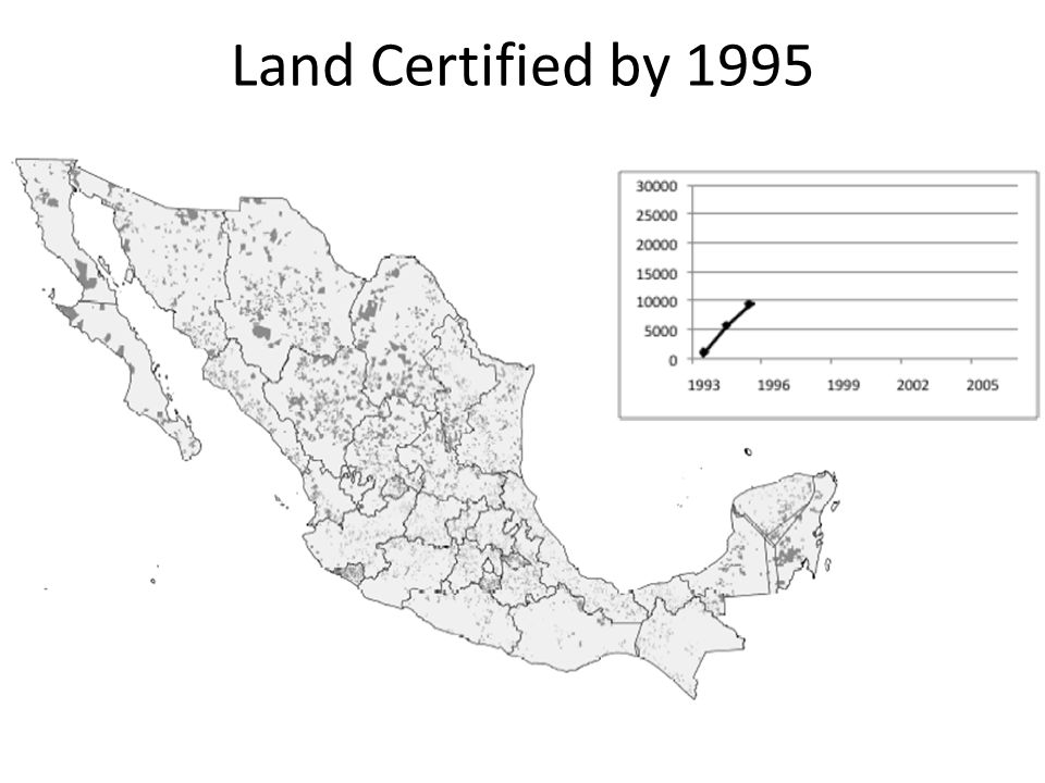 Land Certified by 1995