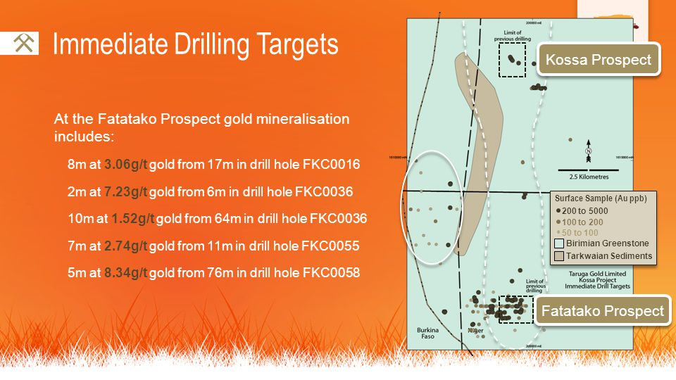 Immediate Drilling Targets At the Fatatako Prospect gold mineralisation includes: 8m at 3.06g/t gold from 17m in drill hole FKC0016 2m at 7.23g/t gold