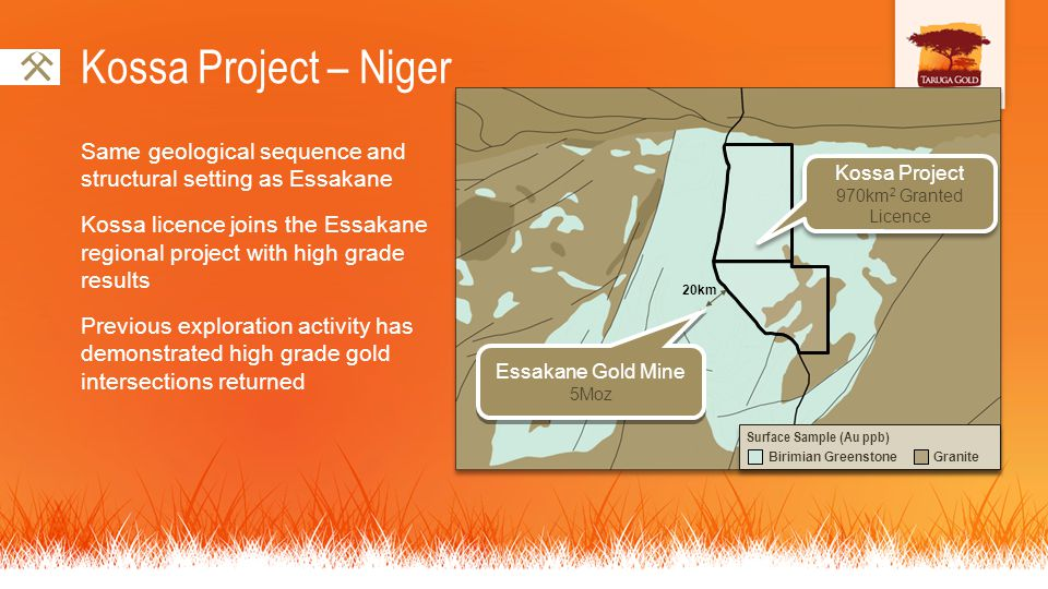Same geological sequence and structural setting as Essakane Kossa licence joins the Essakane regional project with high grade results Previous exploration activity has demonstrated high grade gold intersections returned Kossa Project – Niger Niger Ghana Cote dIvoire Kossa Project Surface Sample (Au ppb) Birimian GreenstoneGranite Essakane Gold Mine 5Moz Essakane Gold Mine 5Moz Kossa Project 970km 2 Granted Licence Kossa Project 970km 2 Granted Licence 20km