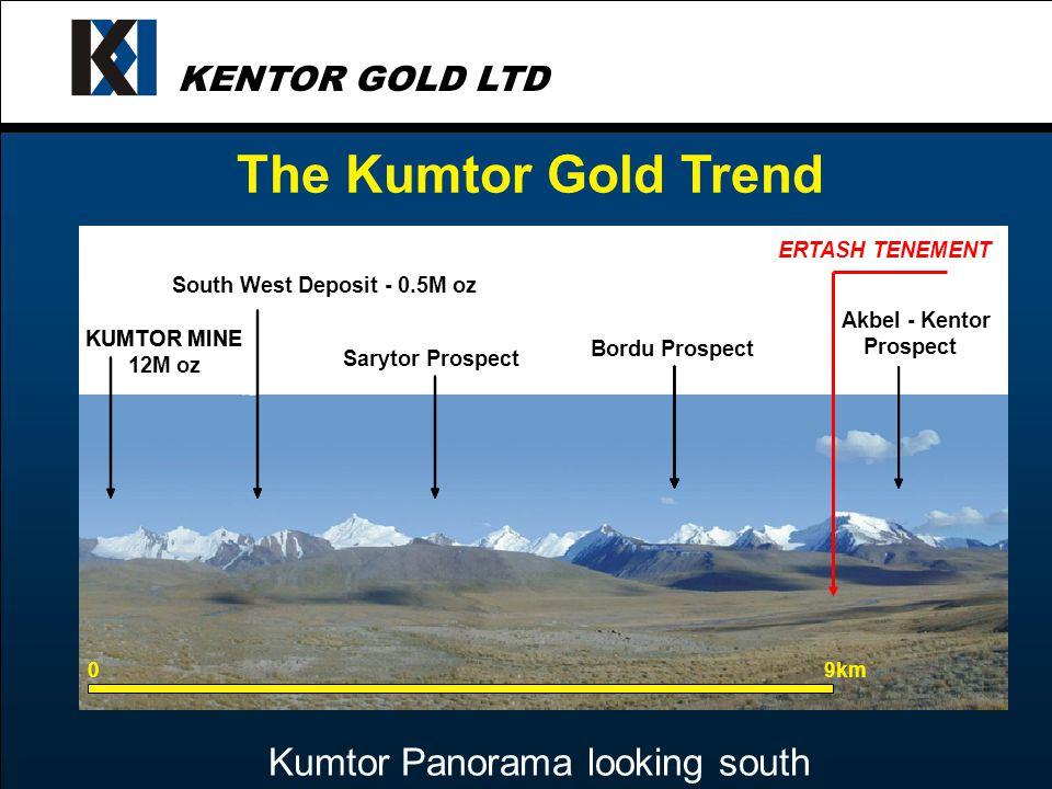 KENTOR GOLD LTD Kumtor Panorama looking south KUMTOR MINE South West Deposit - 0.5M oz Bordu Prospect Prospect ERTASH TENEMENT Sarytor Prospect KUMTOR MINE Akbel - Kentor 12M oz The Kumtor Gold Trend 09km