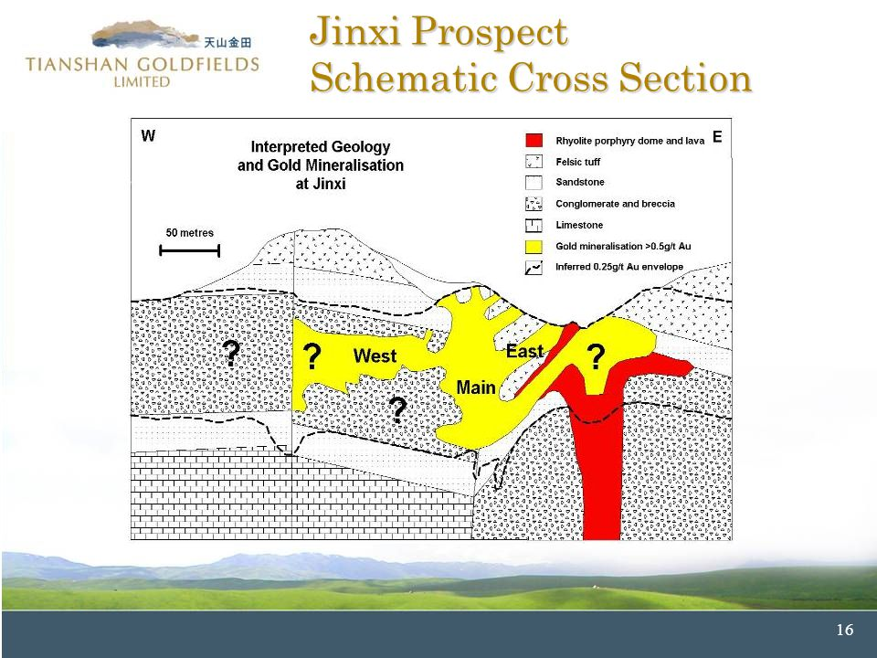 16 Jinxi Prospect Schematic Cross Section