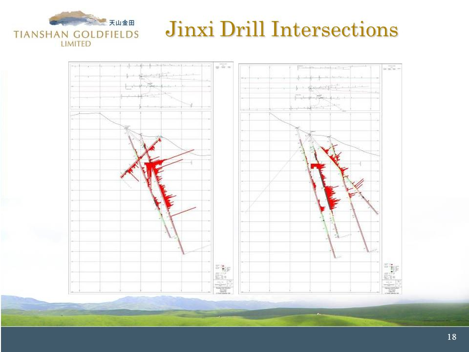 18 Jinxi Drill Intersections