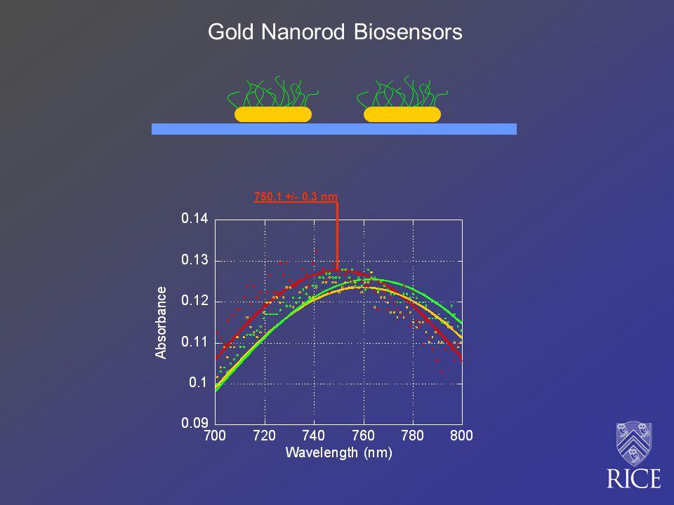 750.1 +/- 0.3 nm Gold Nanorod Biosensors