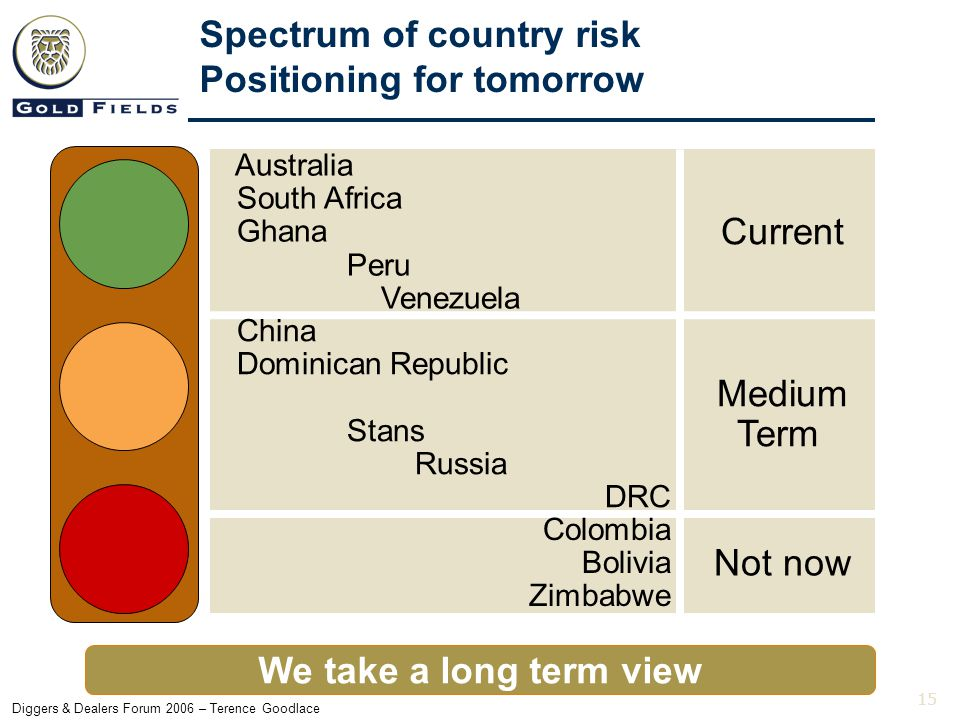 15 Diggers & Dealers Forum 2006 – Terence Goodlace Spectrum of country risk Positioning for tomorrow Australia South Africa Ghana Peru Venezuela Current China Dominican Republic Stans Russia DRC Medium Term Colombia Bolivia Zimbabwe Not now We take a long term view