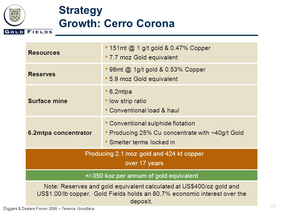 28 Diggers & Dealers Forum 2006 – Terence Goodlace Resources 151mt @ 1 g/t gold & 0.47% Copper 7.7 moz Gold equivalent Reserves 98mt @ 1g/t gold & 0.53% Copper 5.9 moz Gold equivalent Surface mine 6.2mtpa low strip ratio Conventional load & haul 6.2mtpa concentrator Conventional sulphide flotation Producing 25% Cu concentrate with ~40g/t Gold Smelter terms locked in Producing 2.1 moz gold and 424 kt copper over 17 years +/-350 koz per annum of gold equivalent Note: Reserves and gold equivalent calculated at US$400/oz gold and US$1.00/lb copper.