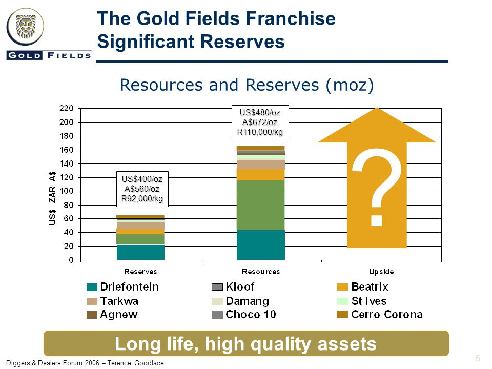 6 Diggers & Dealers Forum 2006 – Terence Goodlace Resources and Reserves (moz) The Gold Fields Franchise Significant Reserves US$ ZAR A$ .