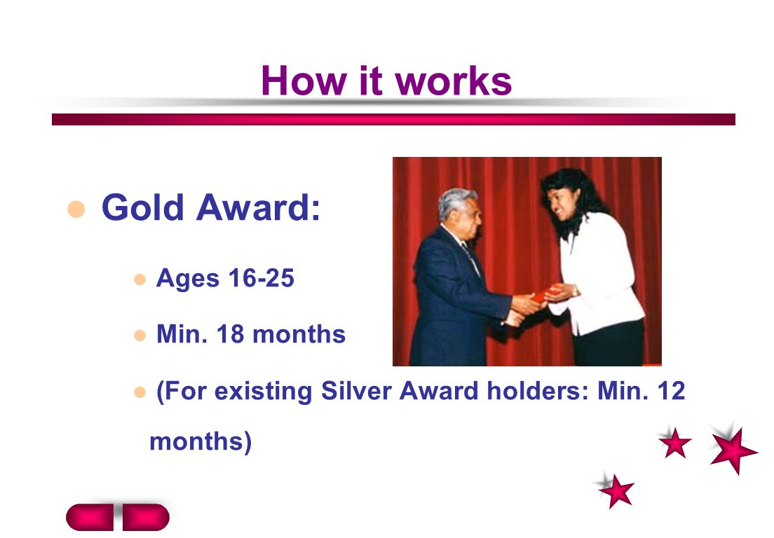 How it works Gold Award: Ages 16-25 Min.18 months (For existing Silver Award holders: Min.